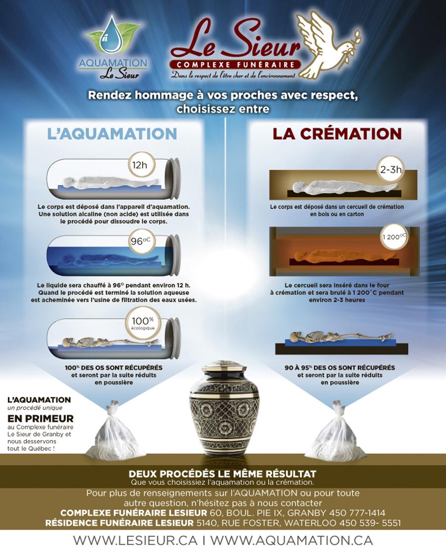 Aquamation-expliquée.jpg